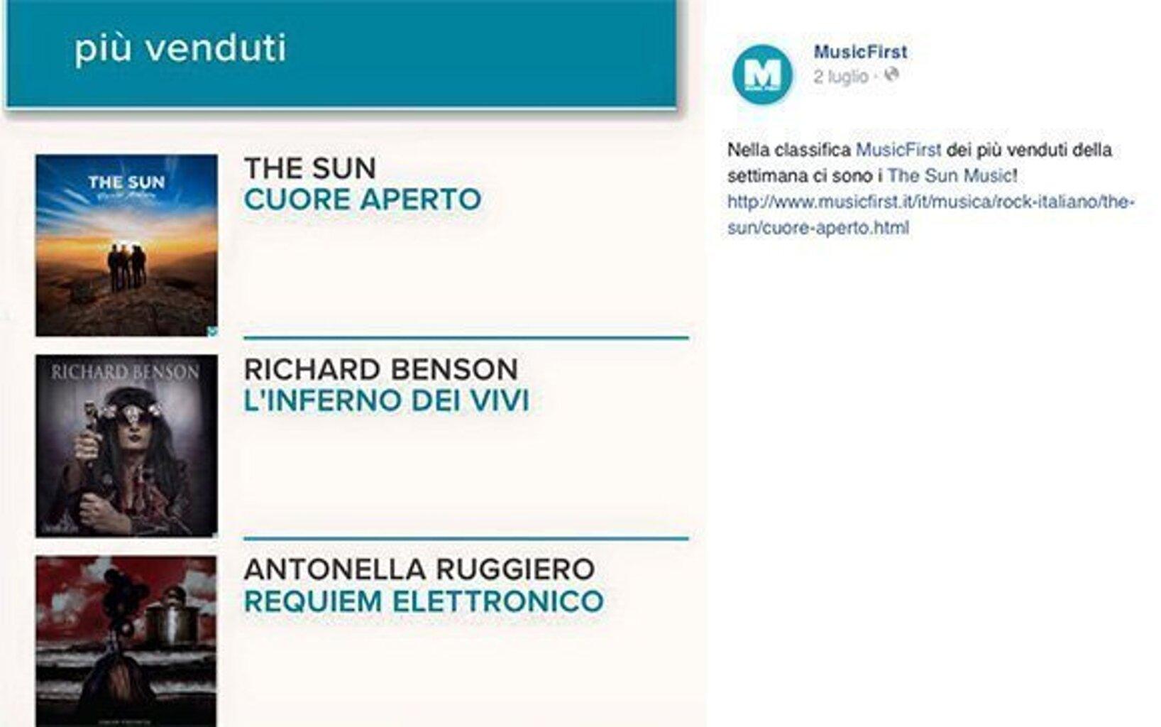 The Sun classifica Music First