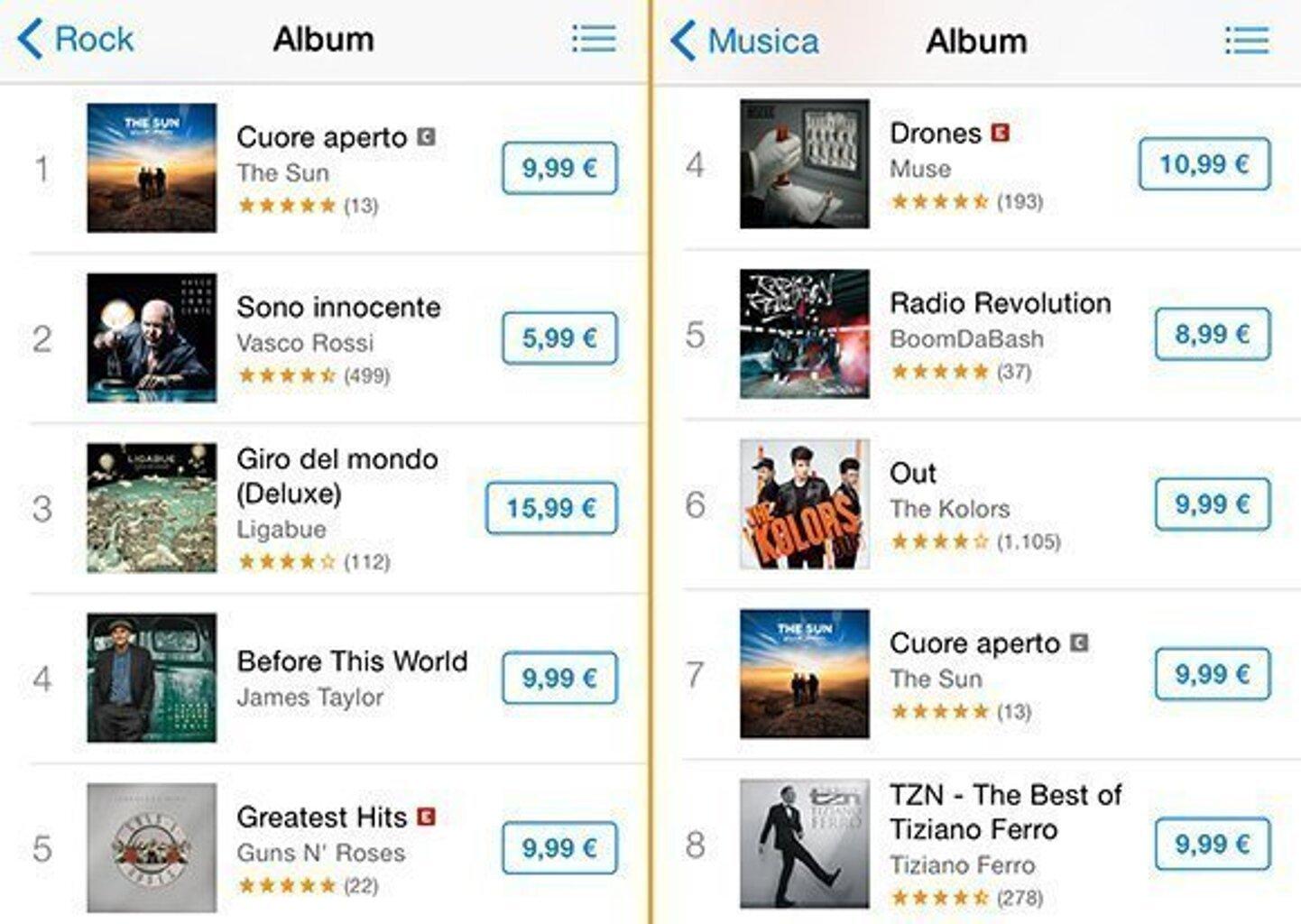 The Sun classifica iTunes